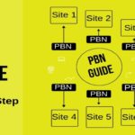 Private Blog Network ( PBN ) Setup Guide  - Advanced SEO BackLinks Building