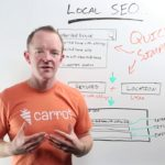 SEO For Real Estate Investors | How to Boost Ranking with Local SEO