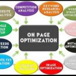 How to Improve Search Engine Ranking using SEO