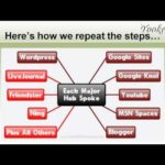 Improve Your Search Engine Ranking  2012 Tutorial of Internet's Search engine optimisation Freelance