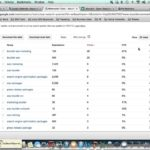 Keyword Research For SEO | Boost Organic Search Traffic