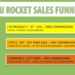 EDU Rocket - 20 EDU Backlinks