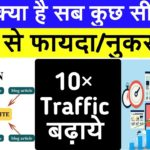 What is PBN (Private Blog Network) Backlinks Full Explained in Hindi | SEO Tips | HiFi Trick