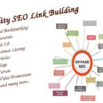 Backlink Builders | Cheap Quality SEO Link Building Services | Backlink Baron