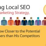 List Higher on Google Searches with our Local SEO Services