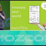 MozCon 2014 - 03 - Lindsay Wassell - Improve Your SEO by Mastering These Core Principles