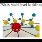 Backlink Service Long Island