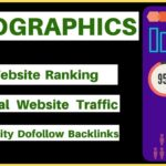 What is Infographics in SEO | Tips to Build Dofollow Backlinks to Your Site | Boost Domain Authority