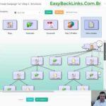 Como Criar Campanhas no Easy Backlinks - PT-BR