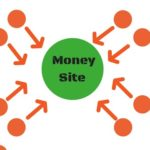 Private Blog Network (PBN) Set Up Tutorial - Bangla