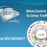 What Is (SEO) Search Engine Optimization? And How It Works? Chapter#1