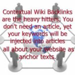 Buy Backlinks Cheap Backlinks