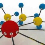 Backlink Building: Effective Link Building With Social Media Marketing