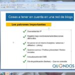 Private Blog Networks PBN