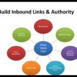 Good Quality Backlinks For Your Appliance Repair Website