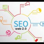 How Web 2.0 Websites Offer Powerful Supportive Backlinks