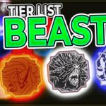 TAILED BEAST TIER LIST | RANKING EVERY TAILED BEAST / JIN | Shinobi Life 2