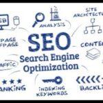 Advanced SEO   How To Rank No  1 On Google   Learn SEO Step by Step Tutorial in HINDI/Urdu