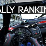 PROJECT CARS 2 - RANKING AND LICENCE SYSTEM - THIS SHOULD BE IN ALL SIMS !