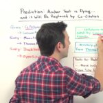 Prediction: Anchor Text is Weakening...And May Be Replaced by Co-Occurrence - Whiteboard Friday