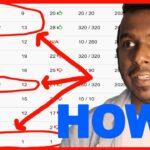HOW My Client Website's Keywords Got a TURBO BOOST - SEO Sinhala Tutorial