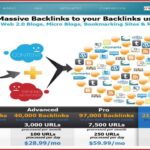 Backlinks Indexer Review - Honest Backlinks Indexer Reviews