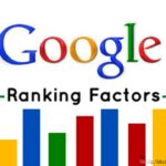 On Page SEO Course: Google Important Ranking Factors | Part 2 | Urdu/Hindi Tutorial