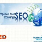 Using Organic SEO Services For Increasing Your Website's Ranking
