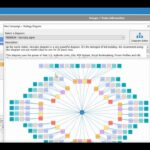 HQ Backlinks, High DA Web2.0, Boost Rankings