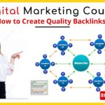 Learn - Off Page SEO (Part- 4 How to Create Quality Backlinks   20% Theory & 80% Practical   DM